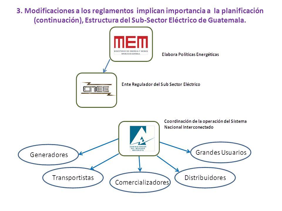 5.¿Qué se ha hecho en Guatemala en cuanto a la Planificación de la Generación.