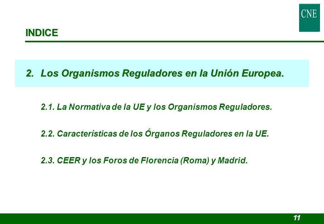 INDICE 2. Los Organismos Reguladores en la Unión Europea. 2.1. La Normativa de la UE y los Organismos Reguladores. 2.2. Características de los Órganos