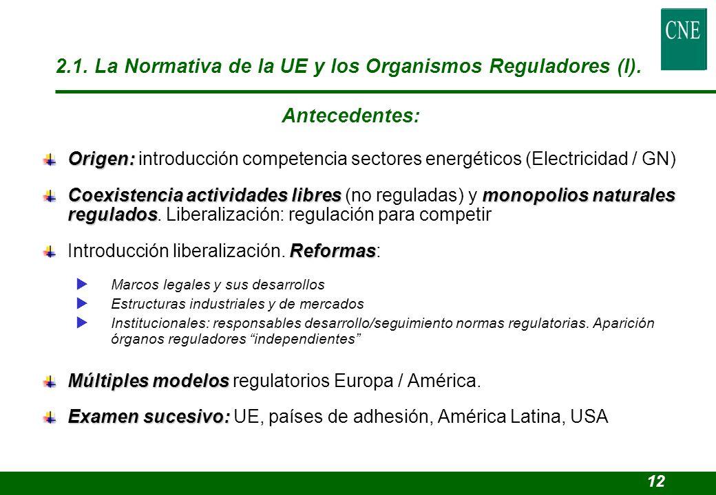 2.1. La Normativa de la UE y los Organismos Reguladores (I). Origen: Origen: introducción competencia sectores energéticos (Electricidad / GN) Coexist