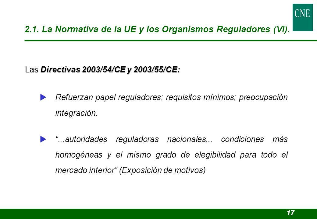 Las Directivas 2003/54/CE y 2003/55/CE: Refuerzan papel reguladores; requisitos mínimos; preocupación integración....autoridades reguladoras nacionale