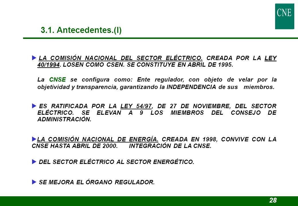 LEY 40/1994 LA COMISIÓN NACIONAL DEL SECTOR ELÉCTRICO. CREADA POR LA LEY 40/1994. LOSEN COMO CSEN. SE CONSTITUYE EN ABRIL DE 1995. CNSE La CNSE se con