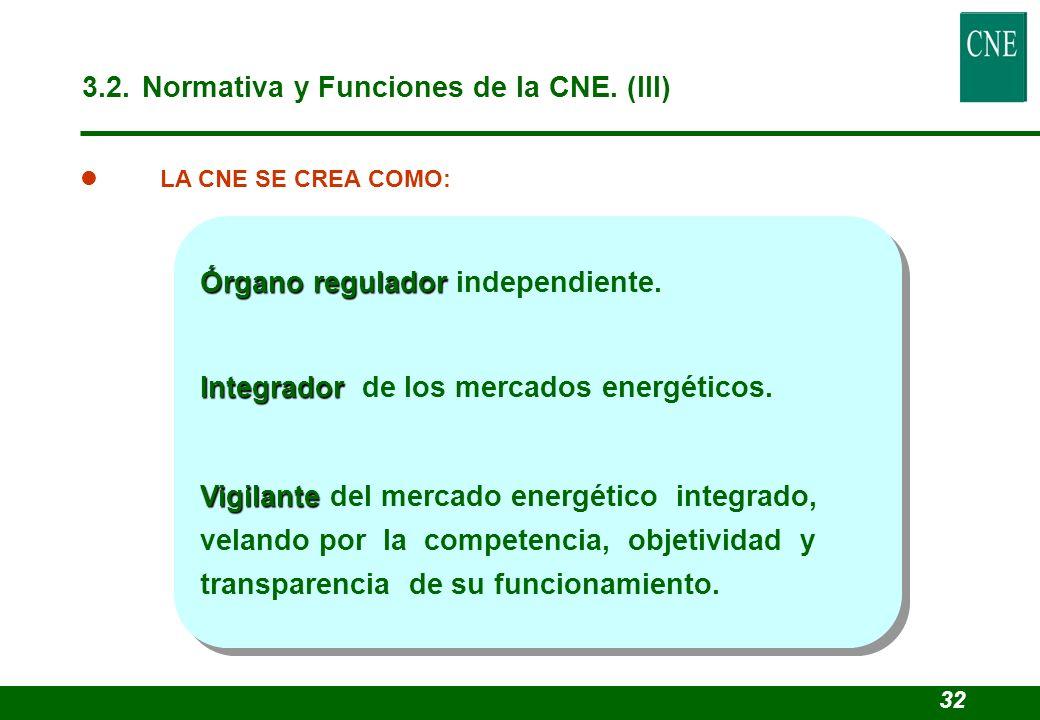 Órgano regulador Órgano regulador independiente. Integrador Integrador de los mercados energéticos. Vigilante Vigilante del mercado energético integra