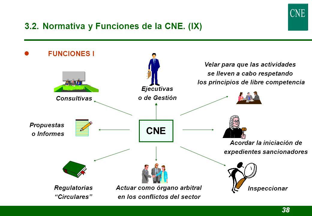 Consultivas CNE Acordar la iniciación de expedientes sancionadores Inspeccionar Actuar como órgano arbitral en los conflictos del sector Regulatorias