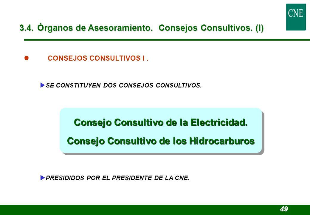 3.4. Órganos de Asesoramiento. Consejos Consultivos. (I) Consejo Consultivo de la Electricidad. Consejo Consultivo de los Hidrocarburos Consejo Consul