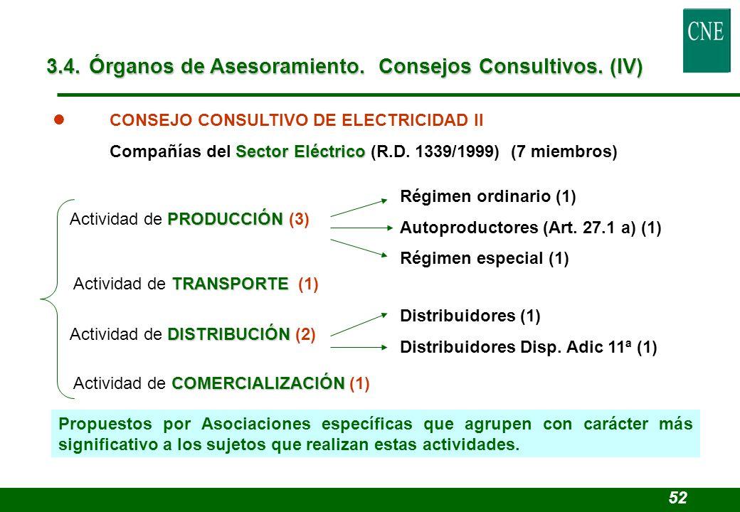 l CONSEJO CONSULTIVO DE ELECTRICIDAD II Sector Eléctrico Compañías del Sector Eléctrico (R.D. 1339/1999) (7 miembros) PRODUCCIÓN Actividad de PRODUCCI
