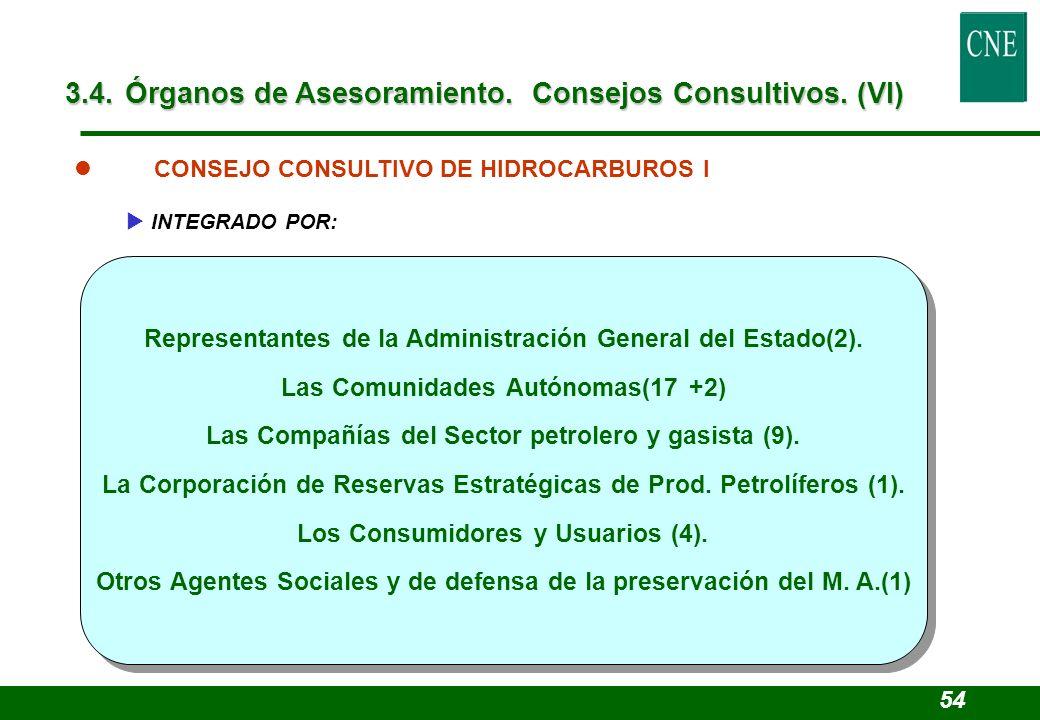 Representantes de la Administración General del Estado(2). Las Comunidades Autónomas(17 +2) Las Compañías del Sector petrolero y gasista (9). La Corpo