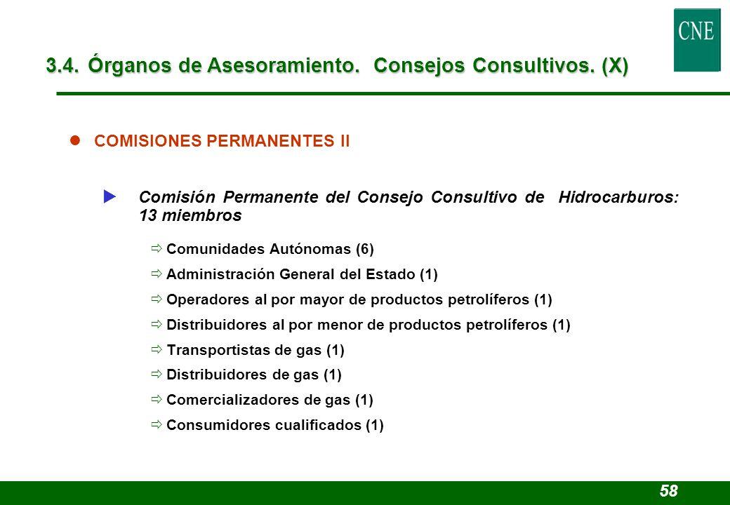 lCOMISIONES PERMANENTES II Comisión Permanente del Consejo Consultivo de Hidrocarburos: 13 miembros Comunidades Autónomas (6) Administración General d