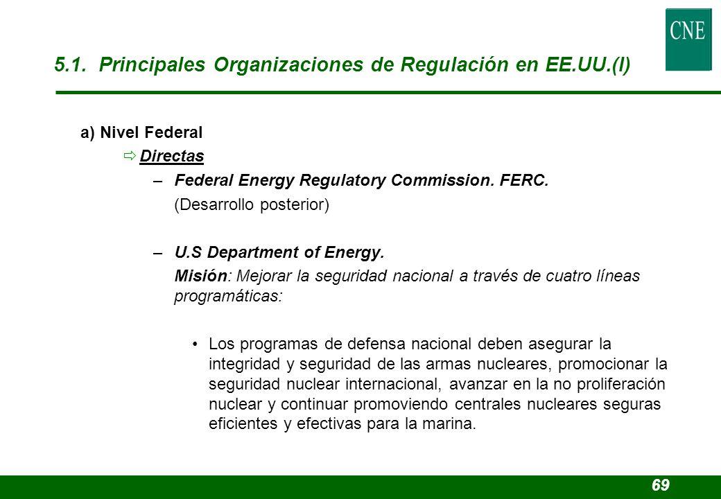 a) Nivel Federal Directas –Federal Energy Regulatory Commission. FERC. (Desarrollo posterior) –U.S Department of Energy. Misión: Mejorar la seguridad