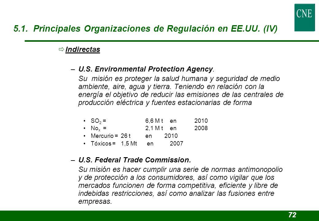 Indirectas –U.S. Environmental Protection Agency. Su misión es proteger la salud humana y seguridad de medio ambiente, aire, agua y tierra. Teniendo e