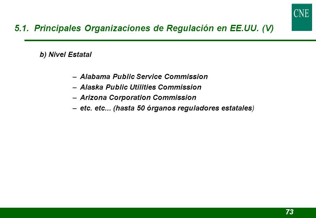 b) Nivel Estatal –Alabama Public Service Commission –Alaska Public Utilities Commission –Arizona Corporation Commission –etc. etc... (hasta 50 órganos
