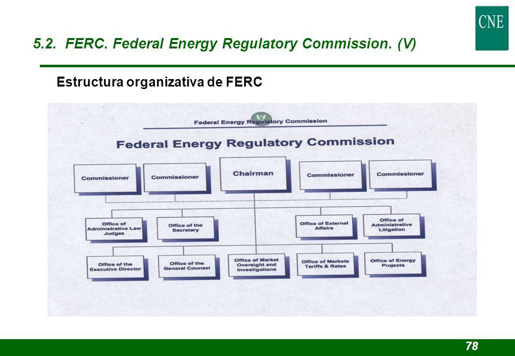 Estructura organizativa de FERC 5.2. FERC. Federal Energy Regulatory Commission. (V) 78
