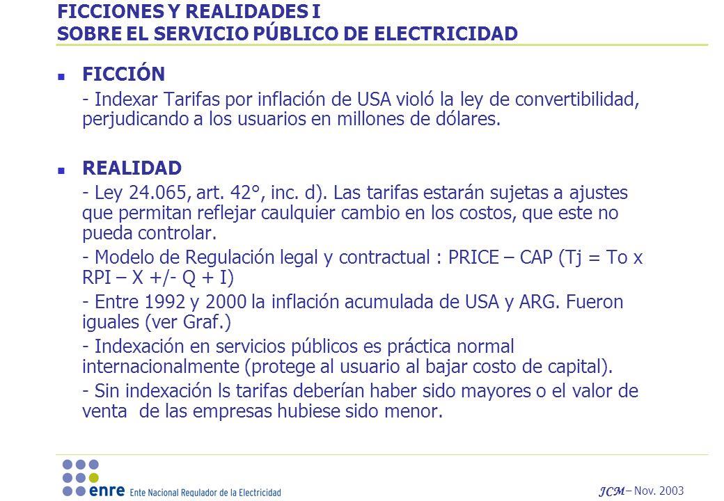 JCM – Nov. 2003 Evolución de las canastas de precios de USA y ARGENTINA 1992-2002 (1992 = 100)