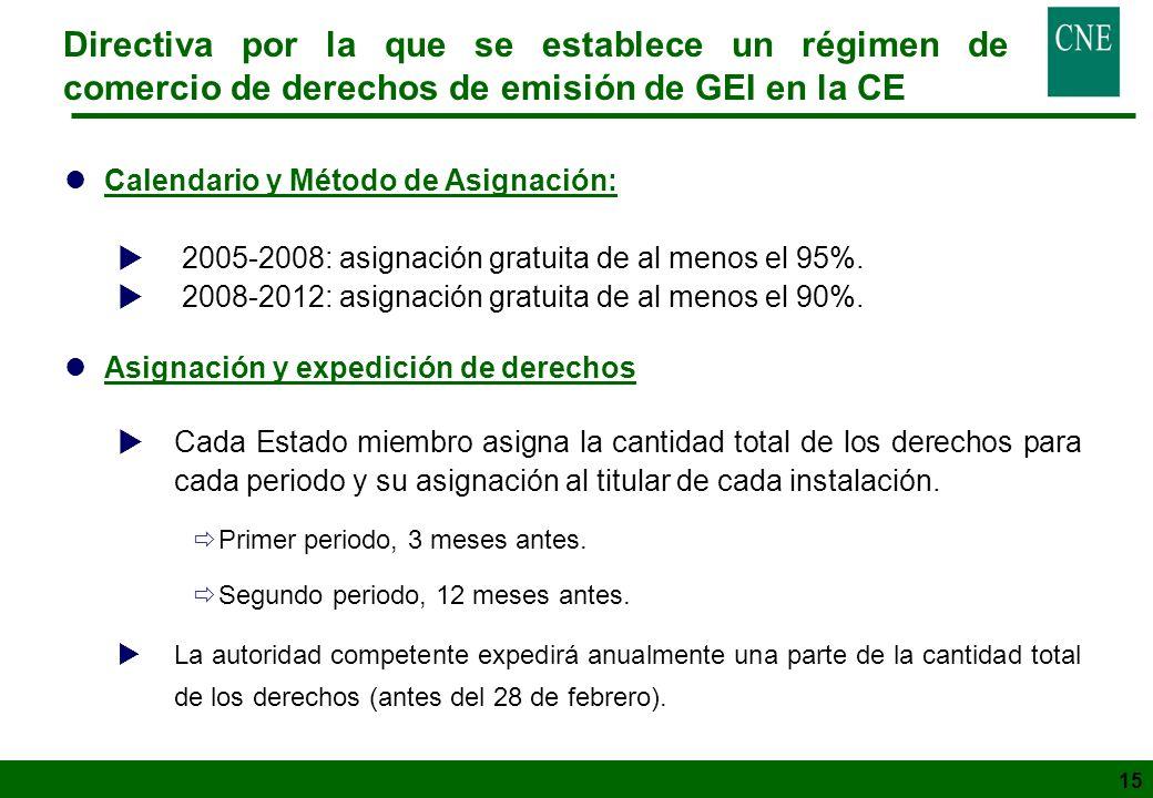 15 Directiva por la que se establece un régimen de comercio de derechos de emisión de GEI en la CE lCalendario y Método de Asignación: 2005-2008: asig