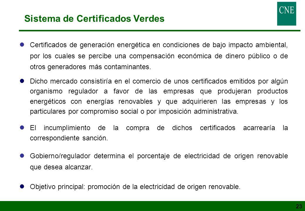 23 Sistema de Certificados Verdes lCertificados de generación energética en condiciones de bajo impacto ambiental, por los cuales se percibe una compe