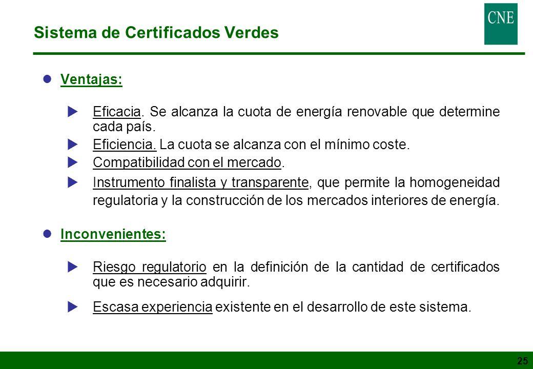 25 Sistema de Certificados Verdes lVentajas: Eficacia. Se alcanza la cuota de energía renovable que determine cada país. Eficiencia. La cuota se alcan