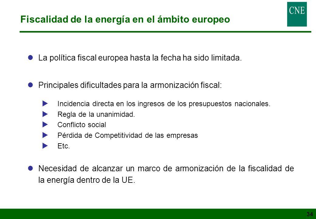 34 lLa política fiscal europea hasta la fecha ha sido limitada. lPrincipales dificultades para la armonización fiscal: Incidencia directa en los ingre