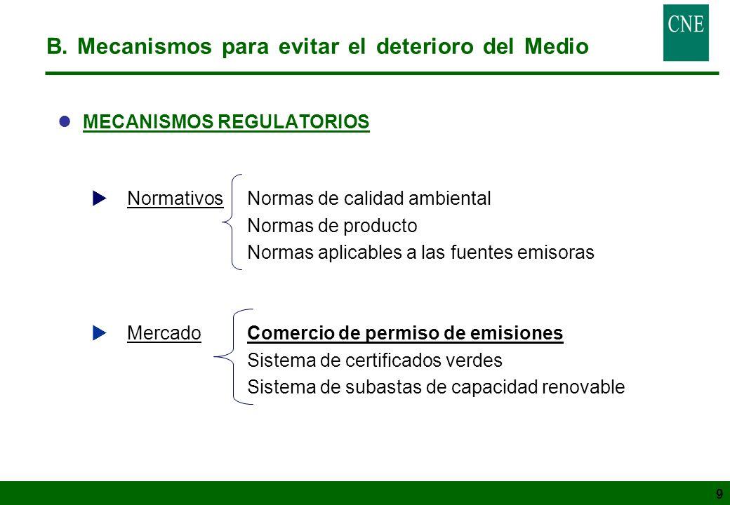 9 B. Mecanismos para evitar el deterioro del Medio lMECANISMOS REGULATORIOS Normativos Normas de calidad ambiental Normas de producto Normas aplicable