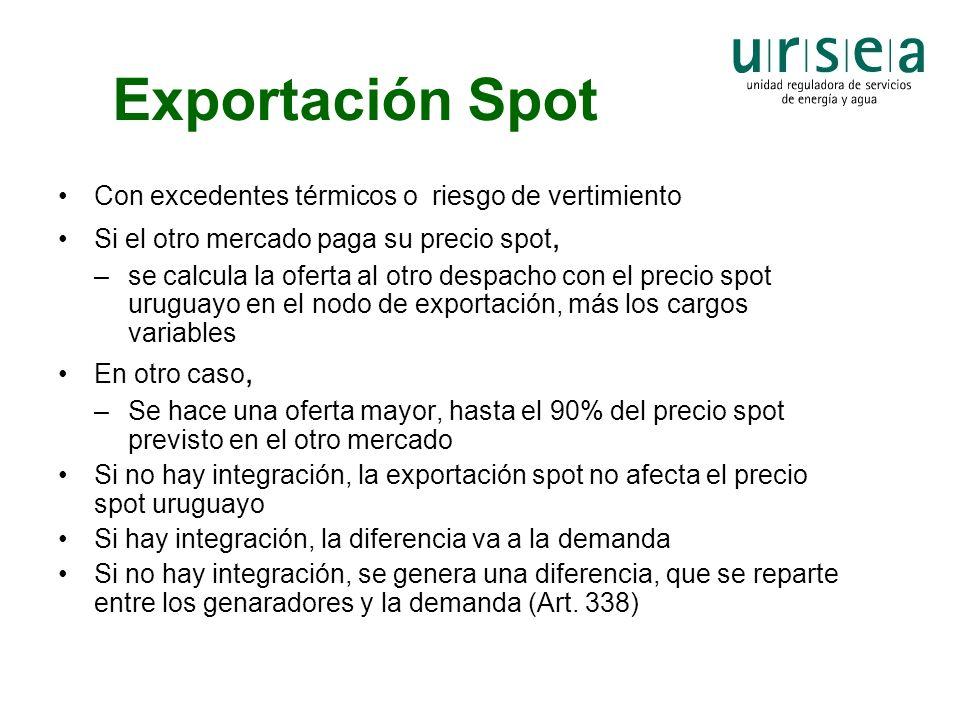 Exportación Spot Con excedentes térmicos o riesgo de vertimiento Si el otro mercado paga su precio spot, –se calcula la oferta al otro despacho con el