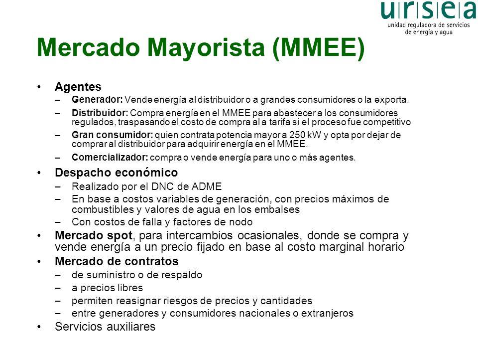 Mercado Mayorista (MMEE) Agentes –Generador: Vende energía al distribuidor o a grandes consumidores o la exporta. –Distribuidor: Compra energía en el