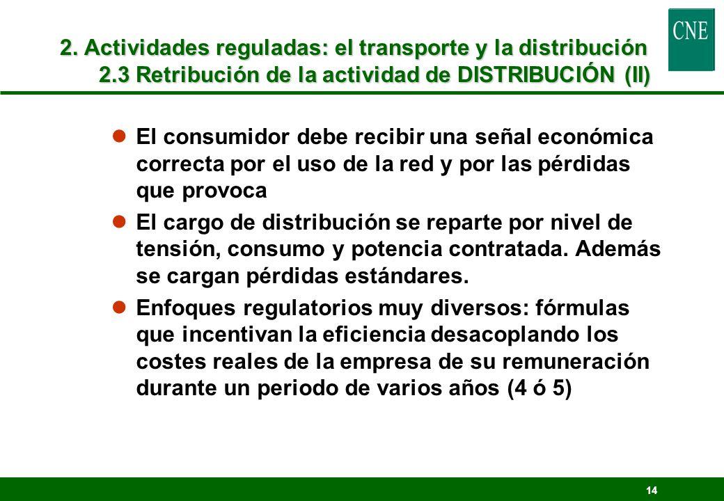 14 2. Actividades reguladas: el transporte y la distribución 2.3 Retribución de la actividad de DISTRIBUCIÓN (II) lEl consumidor debe recibir una seña