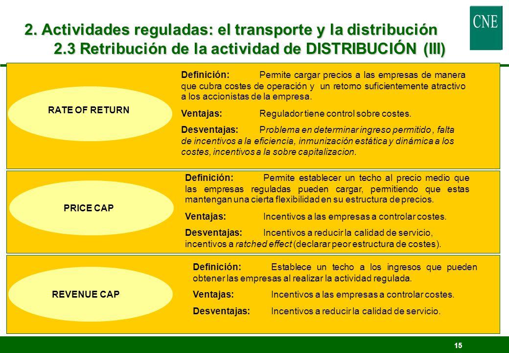 15 2. Actividades reguladas: el transporte y la distribución 2.3 Retribución de la actividad de DISTRIBUCIÓN (III) RATE OF RETURN PRICE CAP REVENUE CA