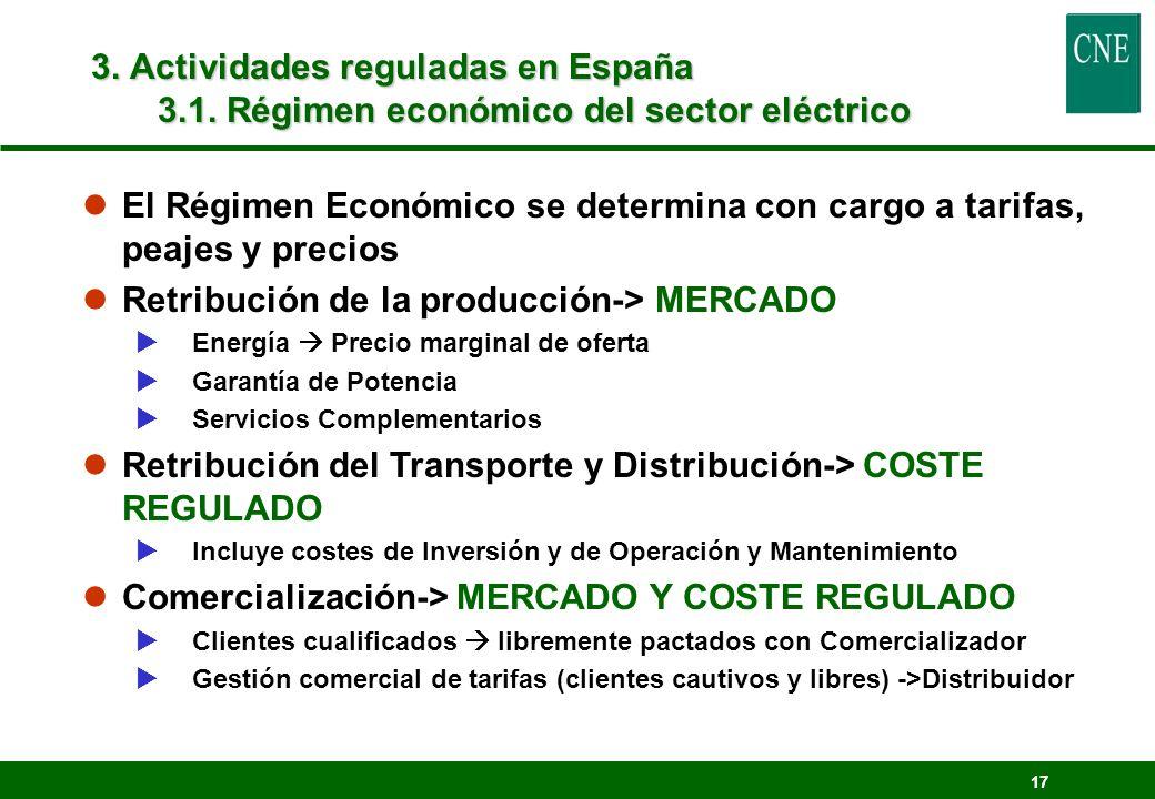 17 3. Actividades reguladas en España 3.1. Régimen económico del sector eléctrico lEl Régimen Económico se determina con cargo a tarifas, peajes y pre