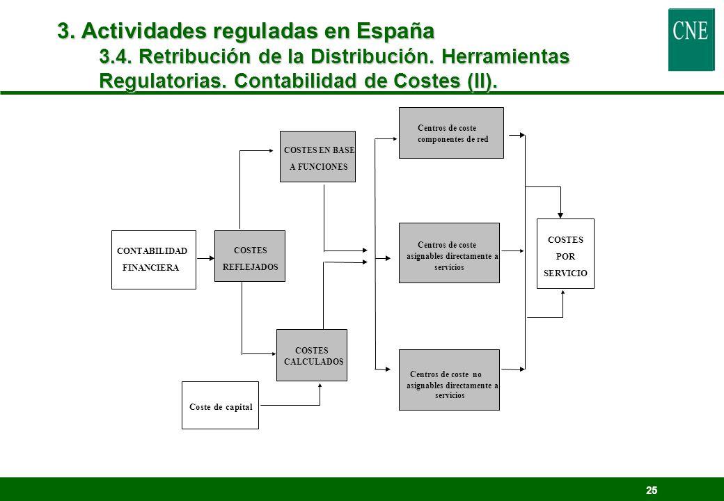 25 CONTABILIDAD FINANCIERA COSTES REFLEJADOS COSTES EN BASE A FUNCIONES COSTES CALCULADOS Centros de coste componentes de red Centros de coste asignab