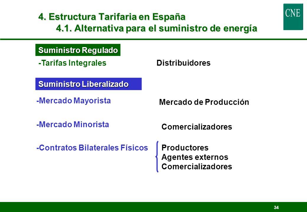 34 4. Estructura Tarifaria en España 4.1. Alternativa para el suministro de energía Suministro Regulado -Tarifas Integrales Distribuidores Suministro