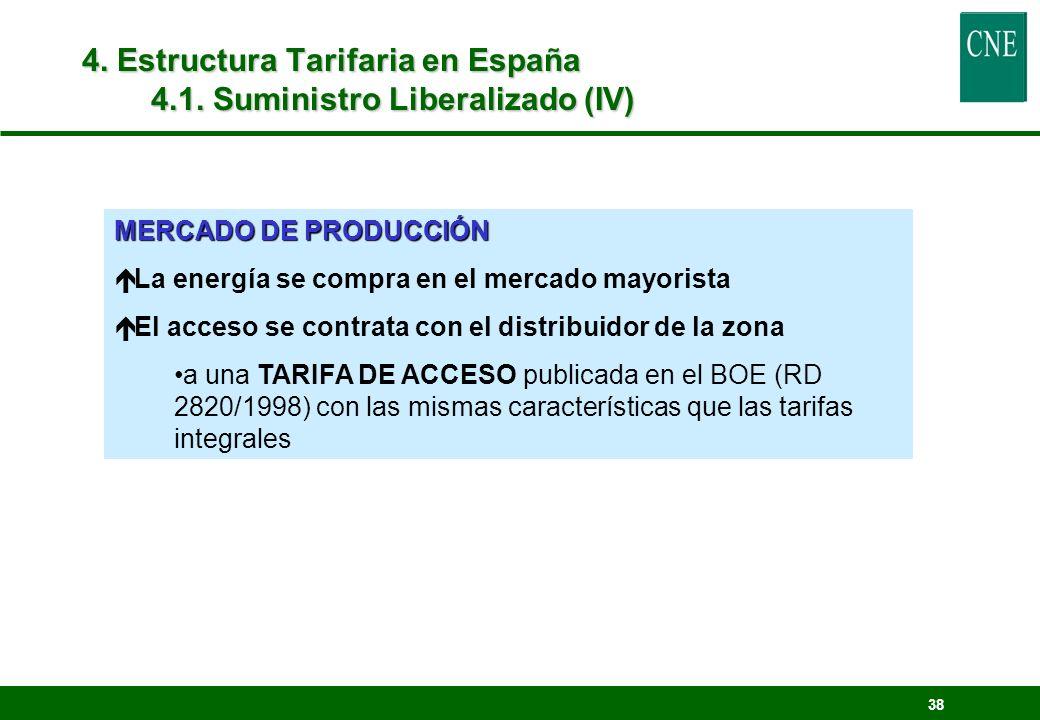 38 4. Estructura Tarifaria en España 4.1. Suministro Liberalizado (IV) MERCADO DE PRODUCCIÓN é La energía se compra en el mercado mayorista é El acces