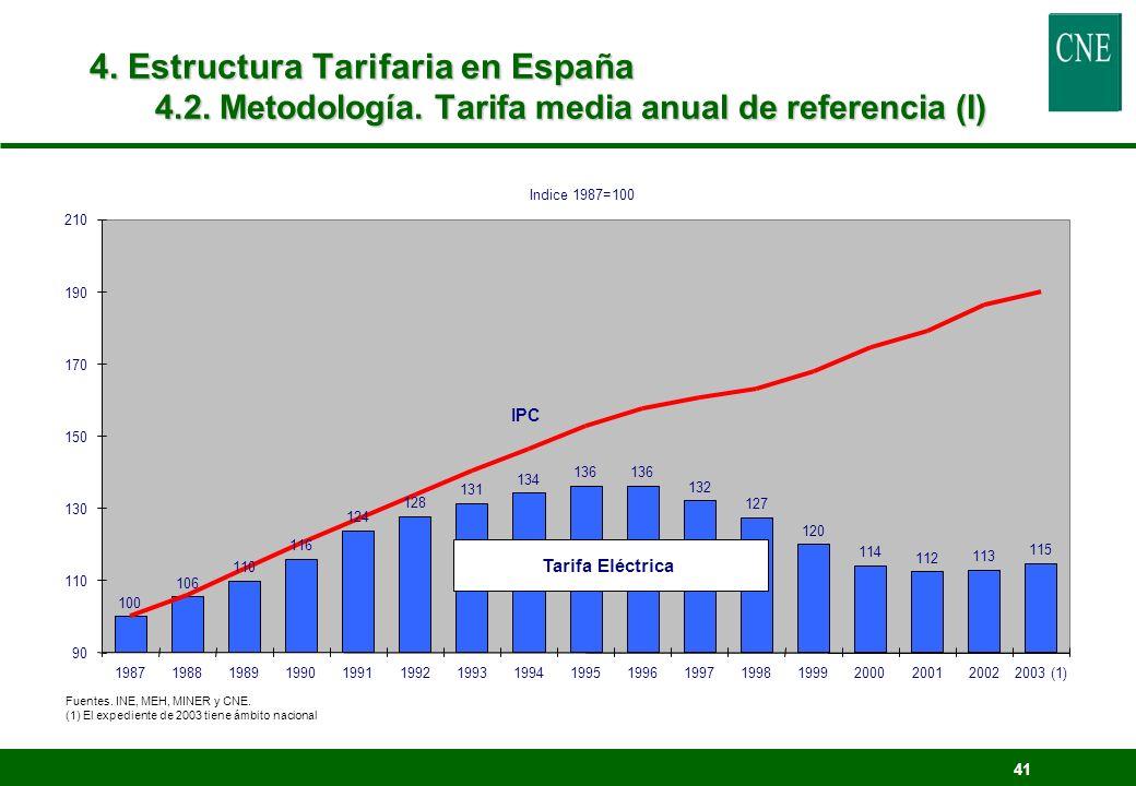 41 4. Estructura Tarifaria en España 4.2. Metodología. Tarifa media anual de referencia (I)