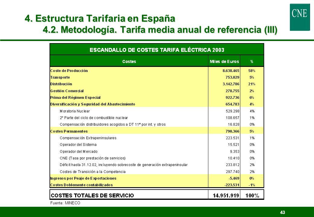 43 Fuente: MINECO 4. Estructura Tarifaria en España 4.2. Metodología. Tarifa media anual de referencia (III)