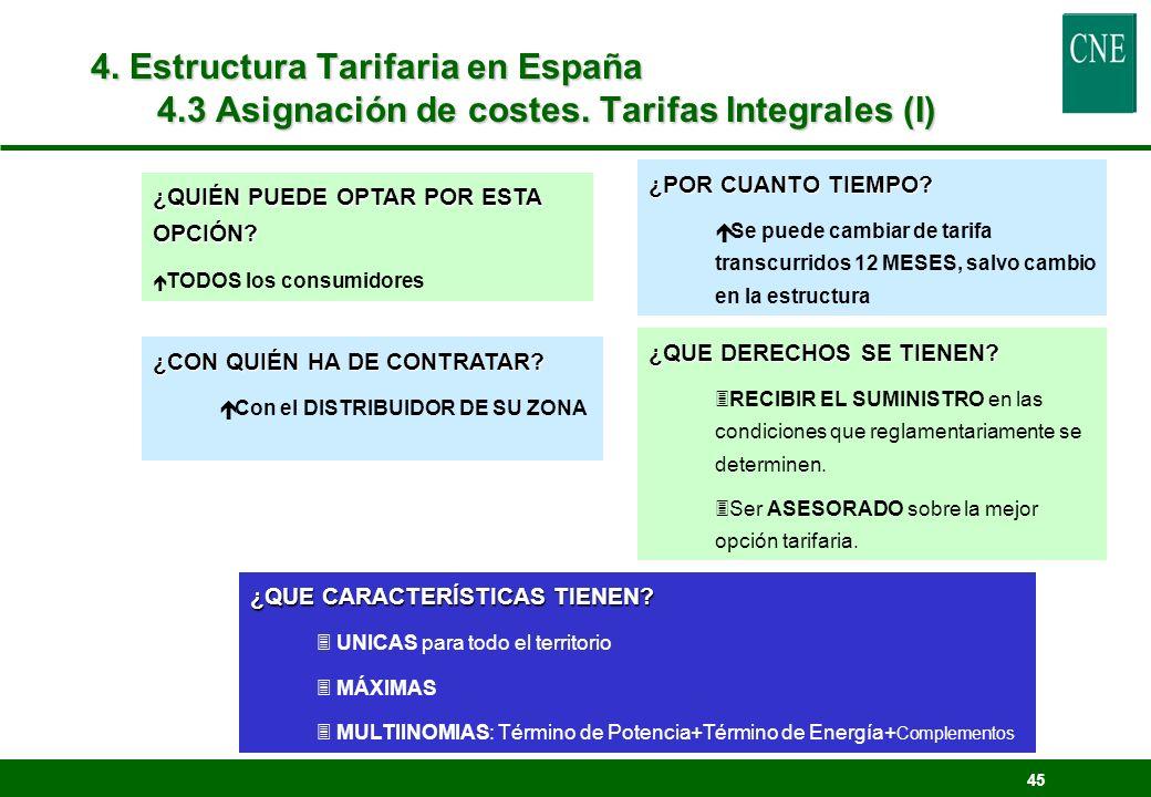 45 4. Estructura Tarifaria en España 4.3 Asignación de costes. Tarifas Integrales (I) ¿QUE DERECHOS SE TIENEN? 3RECIBIR EL SUMINISTRO en las condicion