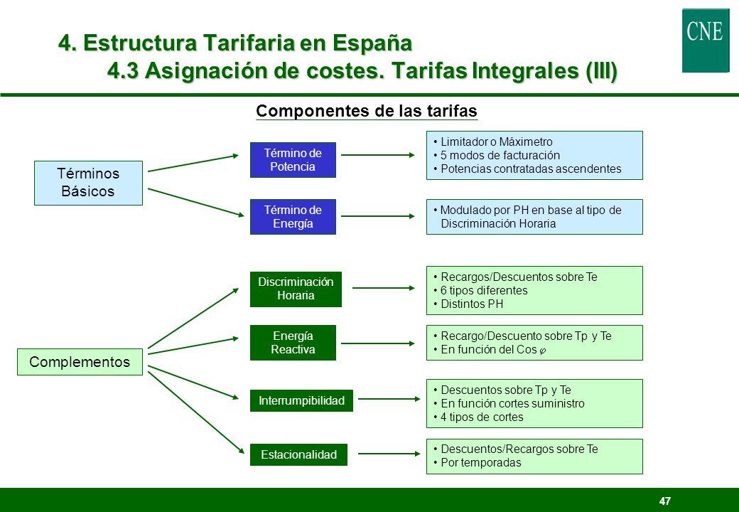 47 4. Estructura Tarifaria en España 4.3 Asignación de costes. Tarifas Integrales (III) Componentes de las tarifas Términos Básicos Complementos Térmi