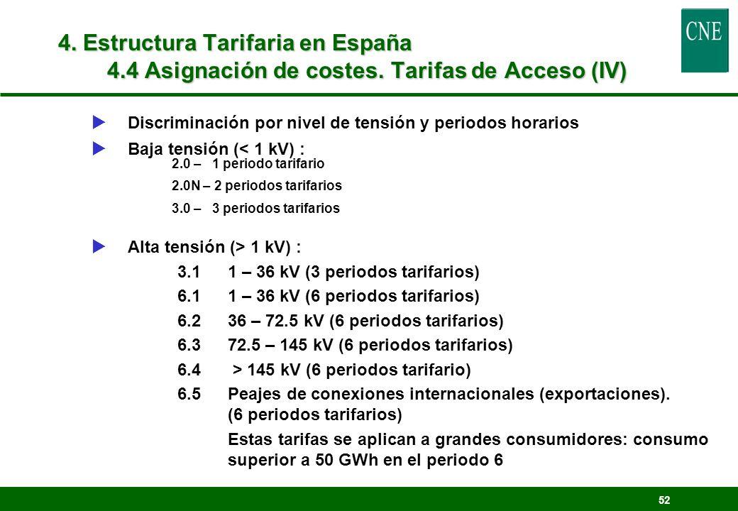 52 Discriminación por nivel de tensión y periodos horarios Baja tensión (< 1 kV) : Alta tensión (> 1 kV) : 3.11 – 36 kV (3 periodos tarifarios) 6.11 –