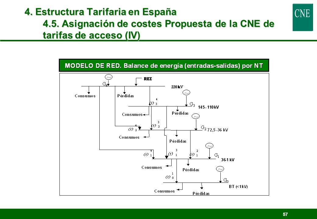 57 4. Estructura Tarifaria en España 4.5. Asignación de costes Propuesta de la CNE de tarifas de acceso (IV)