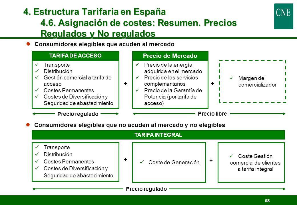 58 4. Estructura Tarifaria en España 4.6. Asignación de costes: Resumen. Precios Regulados y No regulados Transporte Distribución Gestión comercial a