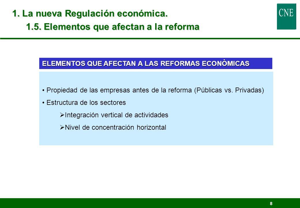 8 1. La nueva Regulación económica. 1.5. Elementos que afectan a la reforma Propiedad de las empresas antes de la reforma (Públicas vs. Privadas) Estr