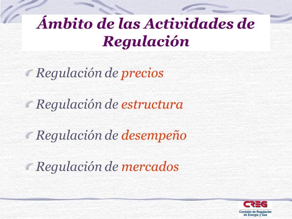 Ámbito de las Actividades de Regulación Regulación de precios Regulación de estructura Regulación de desempeño Regulación de mercados