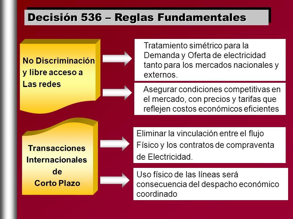 No Discriminación y libre acceso a Las redes Transacciones Internacionales de Corto Plazo Eliminar la vinculación entre el flujo Físico y los contrato