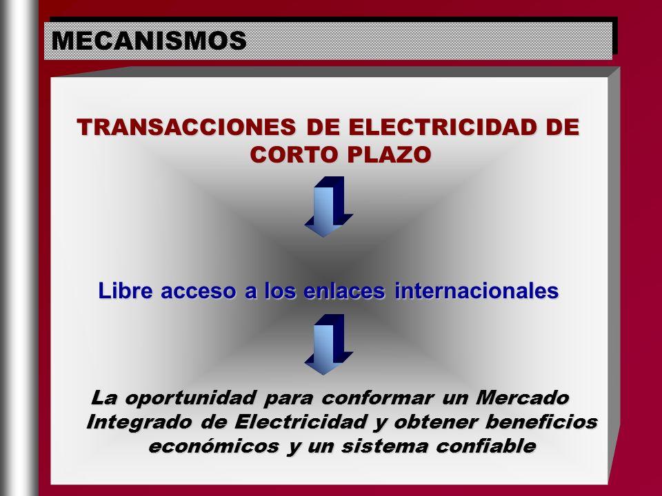 MECANISMOS TRANSACCIONES DE ELECTRICIDAD DE CORTO PLAZO Libre acceso a los enlaces internacionales La oportunidad para conformar un Mercado Integrado
