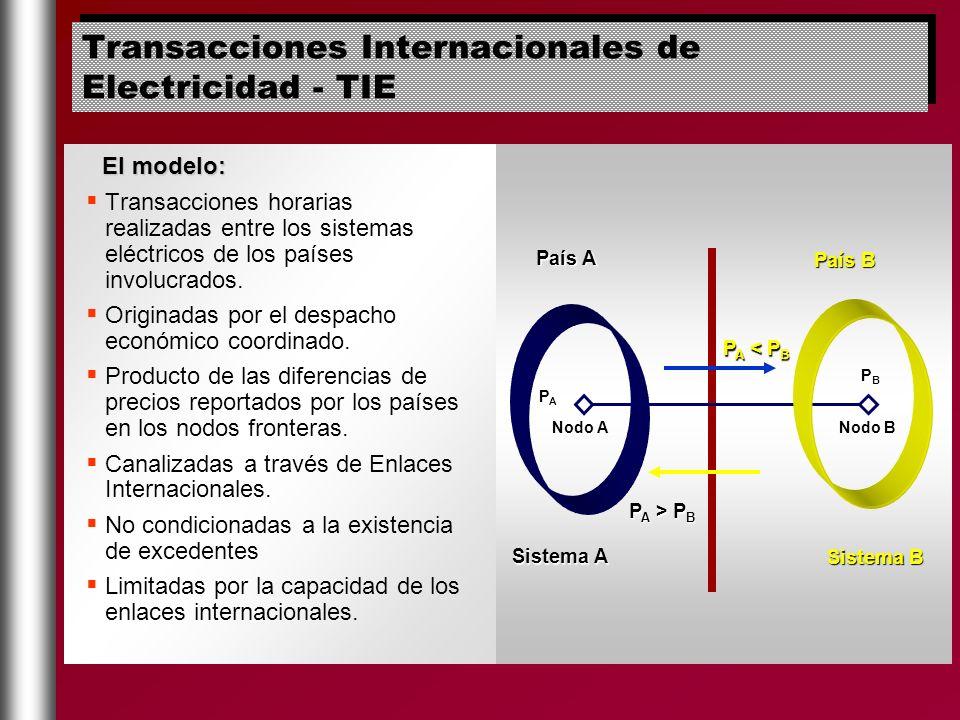 El modelo: El modelo: Transacciones horarias realizadas entre los sistemas eléctricos de los países involucrados. Originadas por el despacho económico