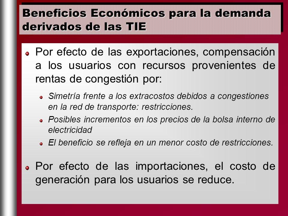 Por efecto de las exportaciones, compensación a los usuarios con recursos provenientes de rentas de congestión por: Simetría frente a los extracostos