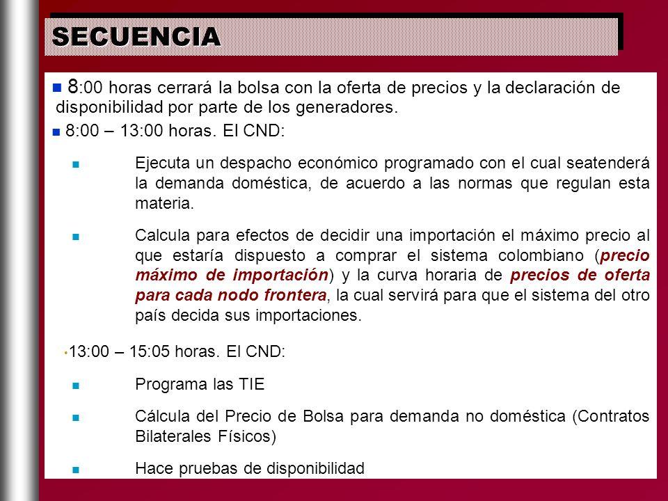 8 :00 horas cerrará la bolsa con la oferta de precios y la declaración de disponibilidad por parte de los generadores. 8:00 – 13:00 horas. El CND: Eje