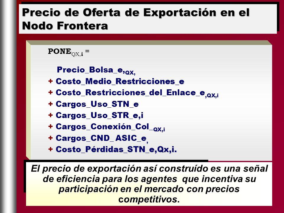 PONE QX, i = Precio_Bolsa_e, QX, Costo_Medio_Restricciones_e + Costo_Medio_Restricciones_e + Costo_Restricciones_del_Enlace_e,QX,i + Cargos_Uso_STN_e