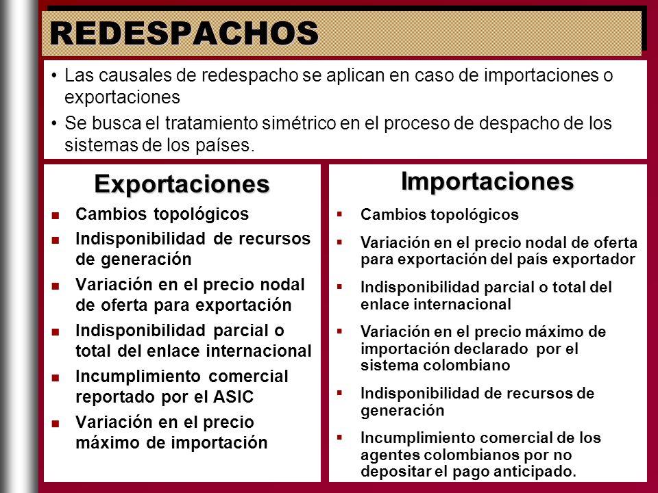 Exportaciones Cambios topológicos Indisponibilidad de recursos de generación Variación en el precio nodal de oferta para exportación Indisponibilidad