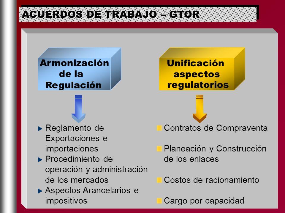 ACUERDOS DE TRABAJO – GTOR Armonización de la Regulación Unificación aspectos regulatorios Reglamento de Exportaciones e importaciones Procedimiento d