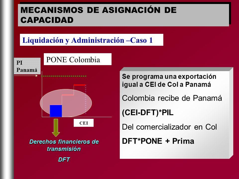 Liquidación y Administración –Caso 1 PONE Colombia CEI PI Panamá Se programa una exportación igual a CEI de Col a Panamá Colombia recibe de Panamá (CE