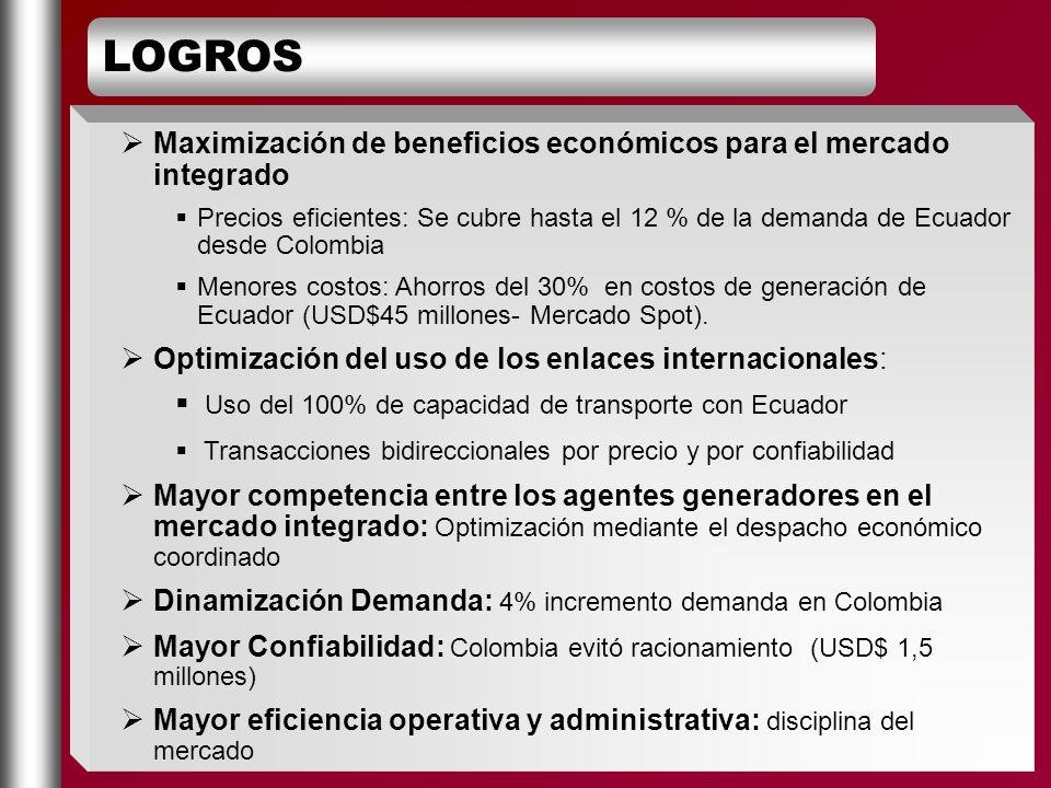 Maximización de beneficios económicos para el mercado integrado Precios eficientes: Se cubre hasta el 12 % de la demanda de Ecuador desde Colombia Men