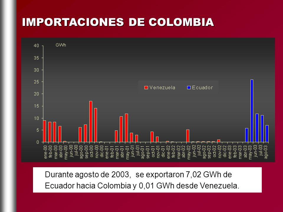 IMPORTACIONES DE COLOMBIA Durante agosto de 2003, se exportaron 7,02 GWh de Ecuador hacia Colombia y 0,01 GWh desde Venezuela.
