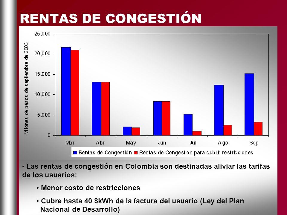 RENTAS DE CONGESTIÓN Las rentas de congestión en Colombia son destinadas aliviar las tarifas de los usuarios: Menor costo de restricciones Cubre hasta